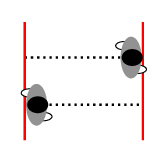 Method B: Illustration of the measurement interval.
